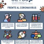 Nuevas medidas para frenar el aumento de contagios y hospitalizaciones
