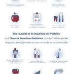 SETSS con el Día Mundial de la Seguridad del Paciente
