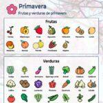 Calendario de frutas y verduras de primavera